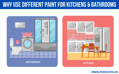 interior-painter-special-paint-for-kitchens-and-bathrooms